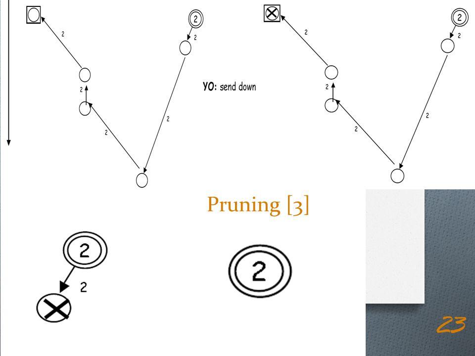 Pruning [3]